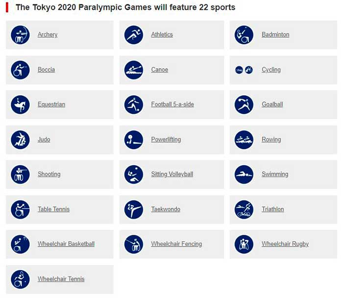 deportes de los juegos paralímpicos de Tokio 2020